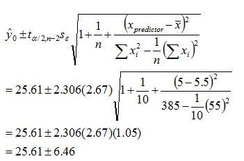 how to find linear regression by hand